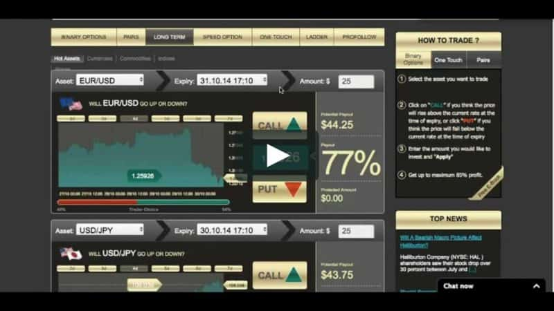 How To Use Trading Platforms To Trade Or Invest 2