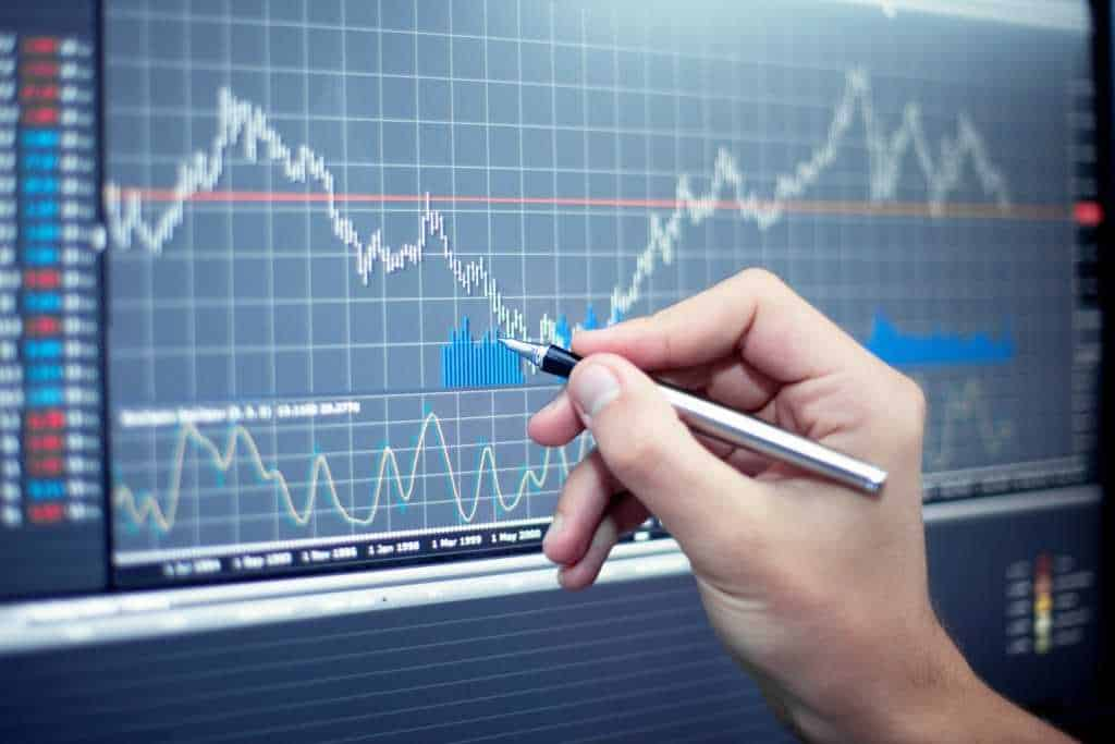 Do trading signals work? 3