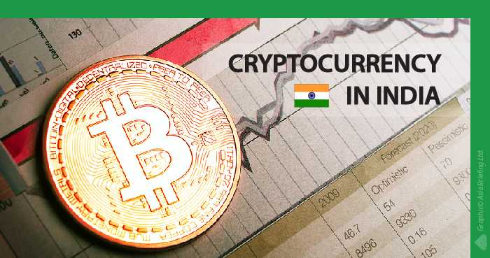 India Could Treat Unregulated Crypto Assets as Illegal