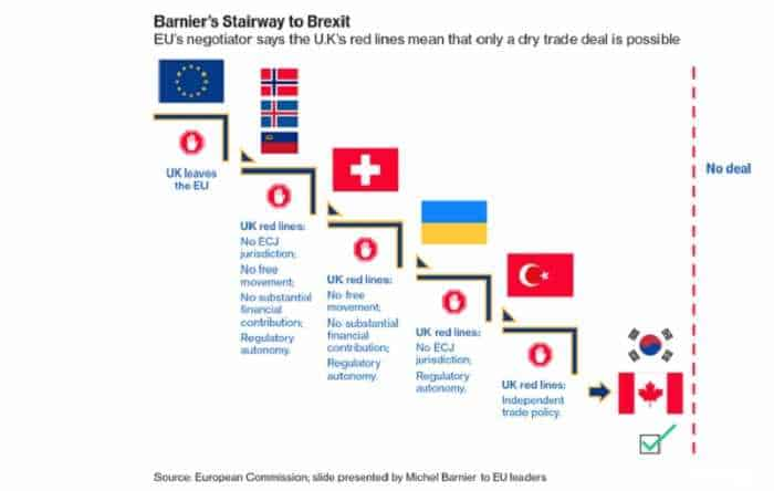 Brexit deal, is it to be or not to be?