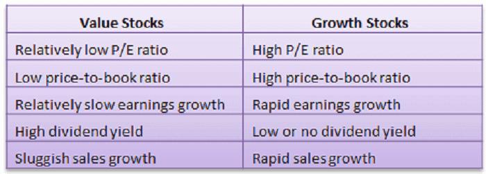 How to create a diversified stock portfolio 4