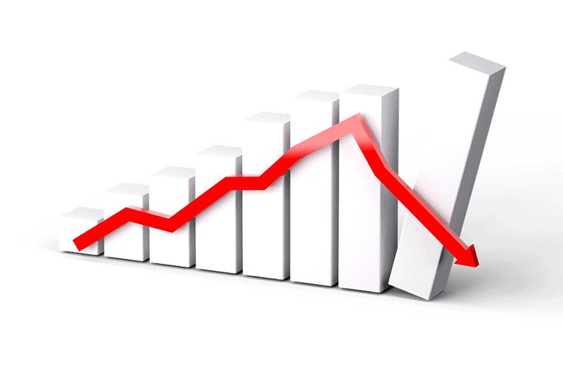 Economic Downturn - How to Prepare