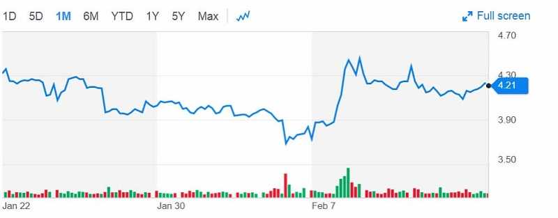the best cryptocurrency stocks