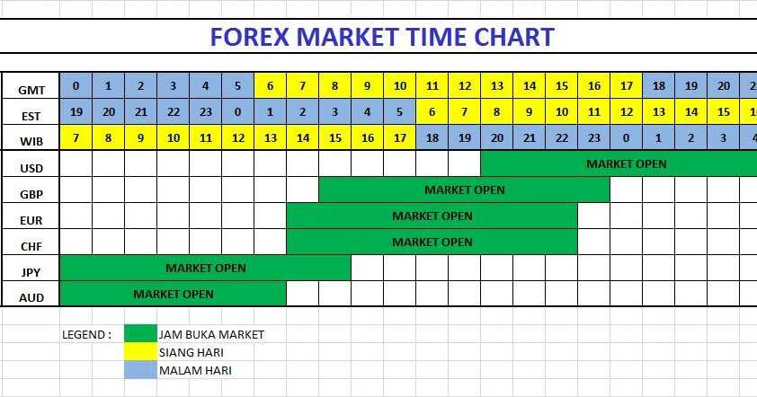 Financial markets – Important guide for beginners 1