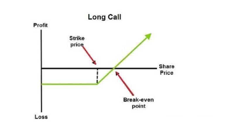 Long and Short Trade 2