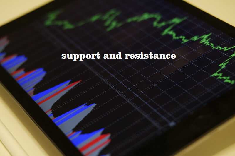 Support and resistance - Understanding Critical Rules 7