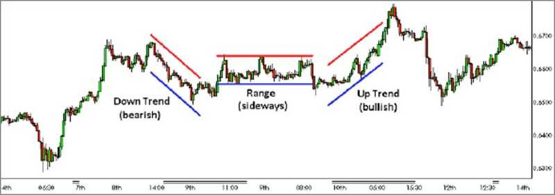Trading With Signals 11