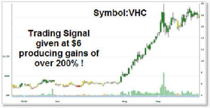 Trading With Signals 13