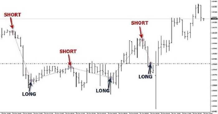 Trading With Signals 16