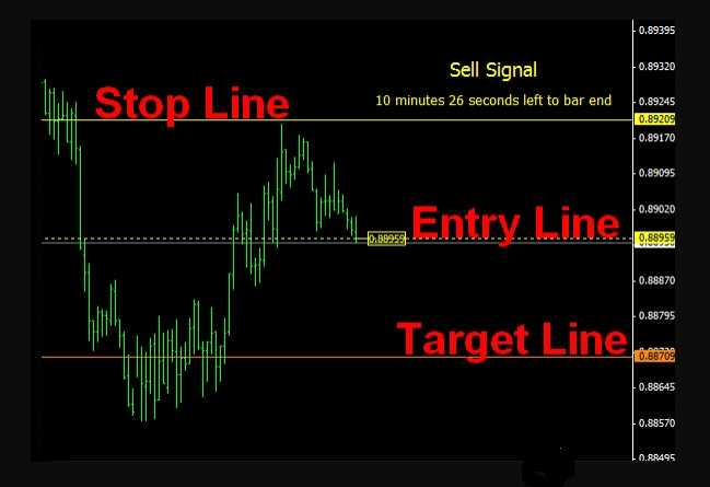 Trading With Signals 20