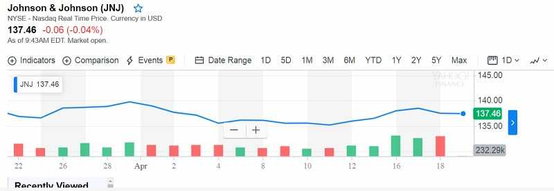 Top Stocks to buy 2019 and Hold Forever 1