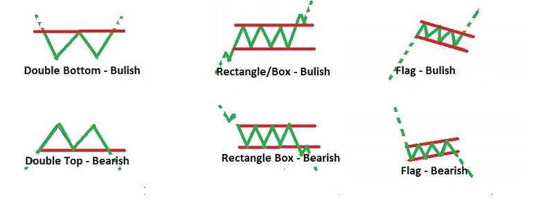 Descending Triangle 2