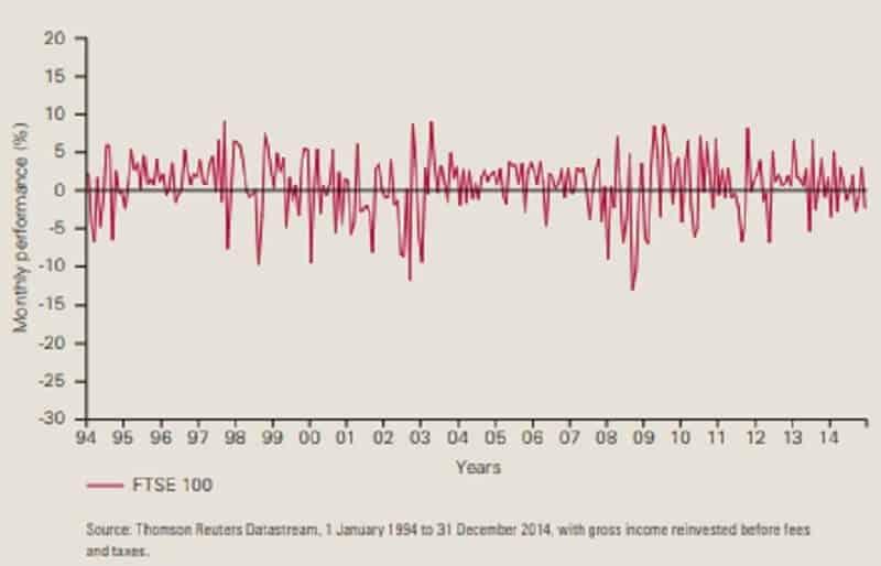 markets jumps