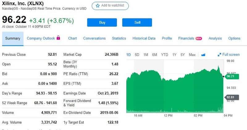 Make money in 5G Stocks