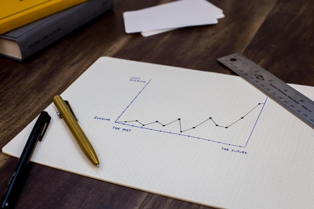 stock charts reading