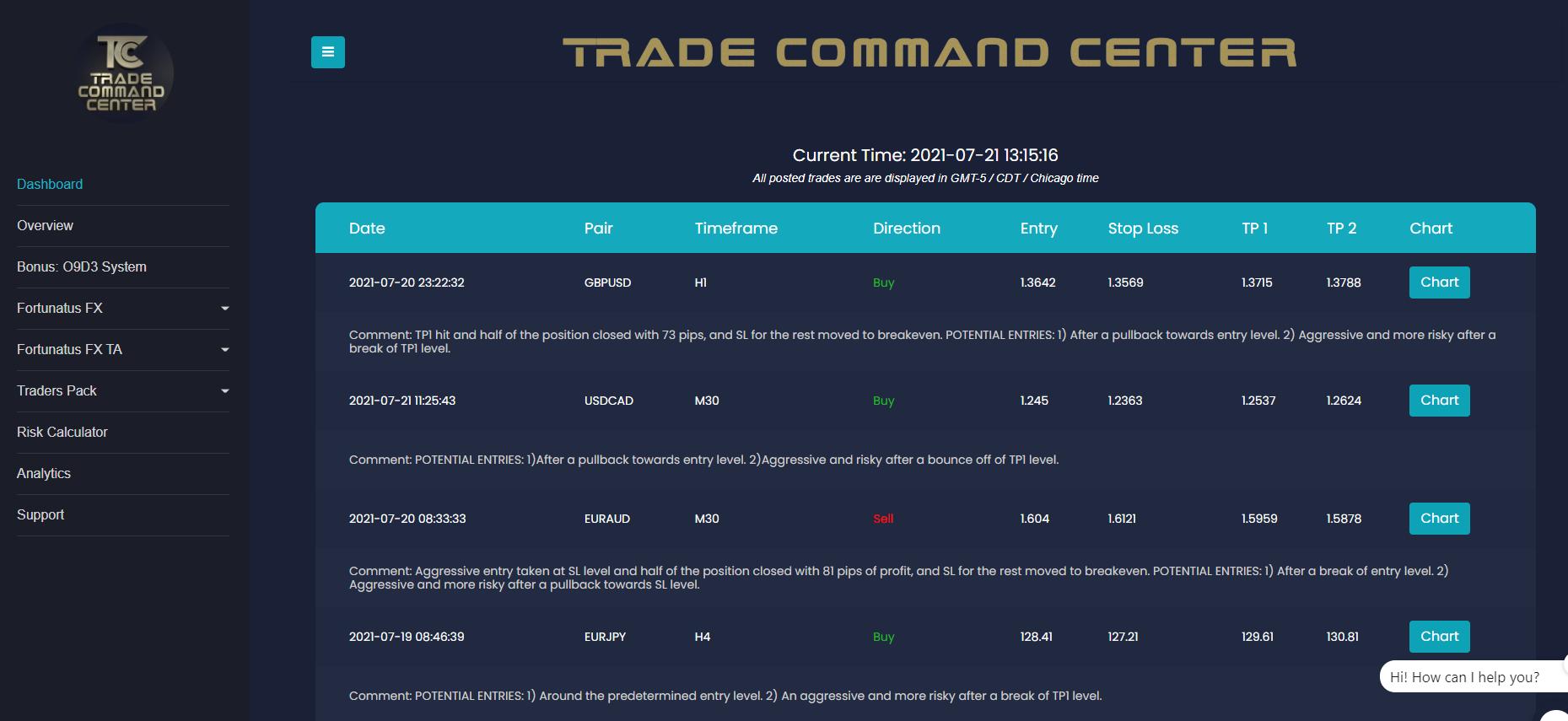 Trade Command Center dashboard