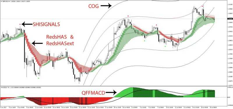 Forex trading styles 3