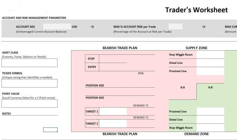 The First Trade - How To Make It 1