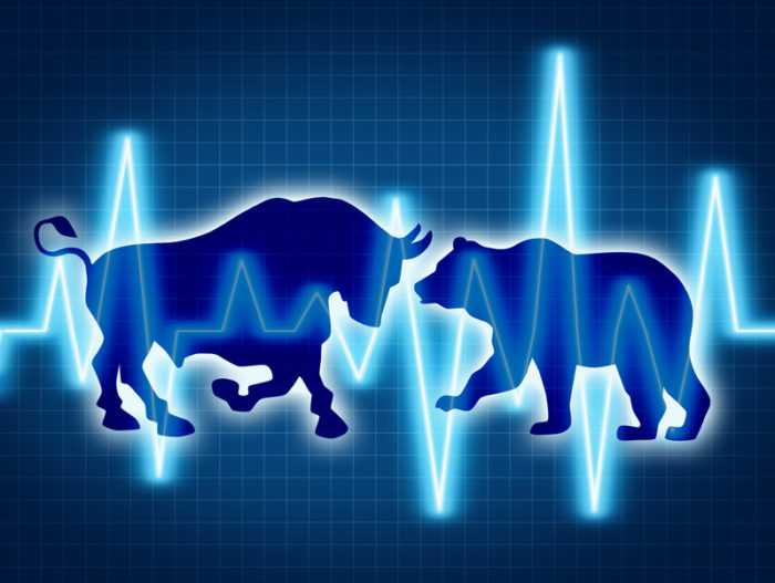 What are basic types of Forex trading? 1