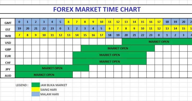 What Do You Know About Forex Trading? 5
