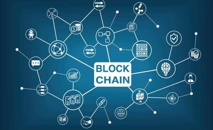 What is Blockchain or Blockchain Technology?