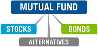 What is Mutual Fund Investment? 5
