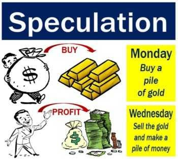 What is Speculation? Trading or Gambling? 2
